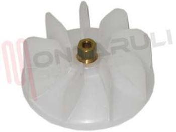 Picture for category Ventole per motori